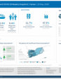 HungerMapLIVE: Hunger and COVID-19 | Weekly Snapshot | Syrian Arab Republic